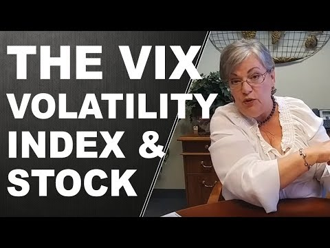 The VIX  Volatility Index and Stock Market - Derivative Storm  - Financial News