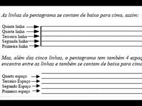 Aula De Violão Clássico - Método J. A. Navarro - Parte 1