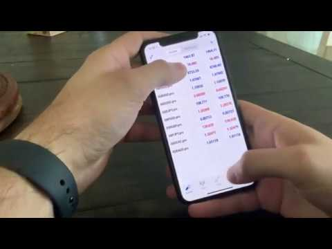 Forex trading 1 3000