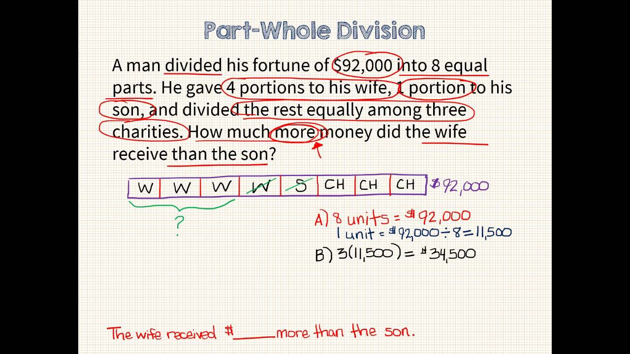 hight resolution of 4th Grade Word Problems (solutions
