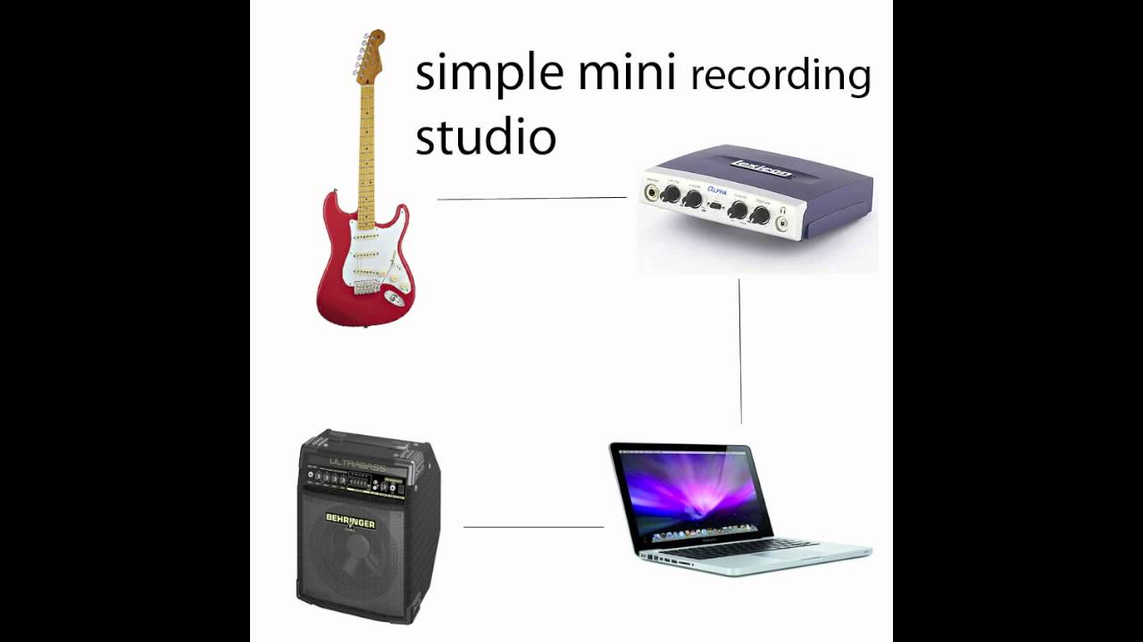 how to set up a simple mini recording studio at home youtube. Black Bedroom Furniture Sets. Home Design Ideas