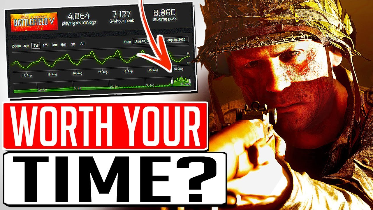 Is BATTLEFIELD 5 Now ACTUALLY Worth It In 2020? thumbnail