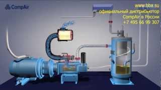 видео Компания Dunham-Bush (США), кондиционирование, вентиляция, чиллеры, фанкойлы, кондиционеры, кондиционеры настенные, кондиционеры кассетные, кондиционеры канальные, крышные кондиционеры, центральные кондиционеры, прецизионные кондици, винтовые
