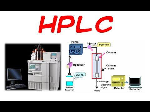 HPLC chromatography principle and instrumentation - YouTube