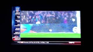 Messi vs. Ronaldo ESPN Sportscenter segment 2012