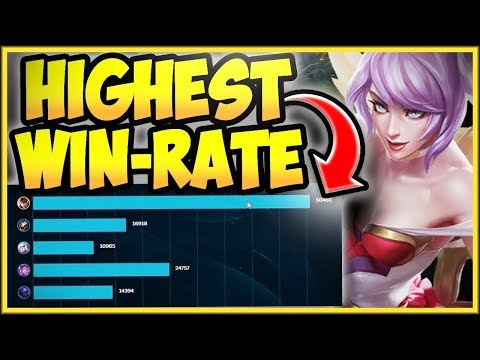 WTF! WHY IS THIS QUINN BUILD NOT NERFED YET?? BEST WINRATE QUINN TOP GAMEPLAY! - League of Legends