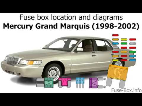 Fuse    box location and    diagrams        Mercury       Grand       Marquis     19982002   YouTube