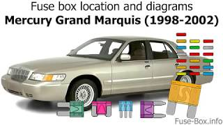 Fuse box location and diagrams: Mercury Grand Marquis (1998-2002) - YouTubeYouTube