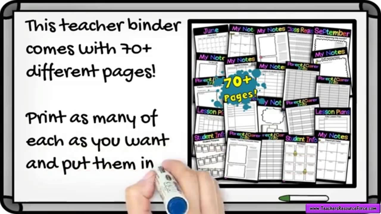 teacher planner complete and editable teachers resource force