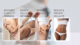 Finulite Review | Finulite Cellulite Cream | Finulite Before And After Thumbnail