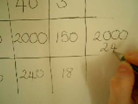 How to Multiply 2 digit numbers using the grid method « Math