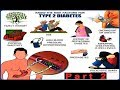 10 Risk Factors for Type 2 Diabetes