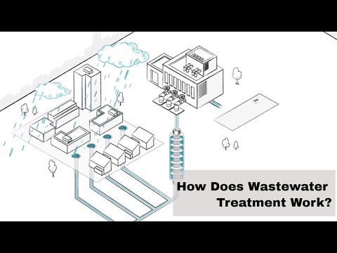 How Does Wastewater Treatment Work?