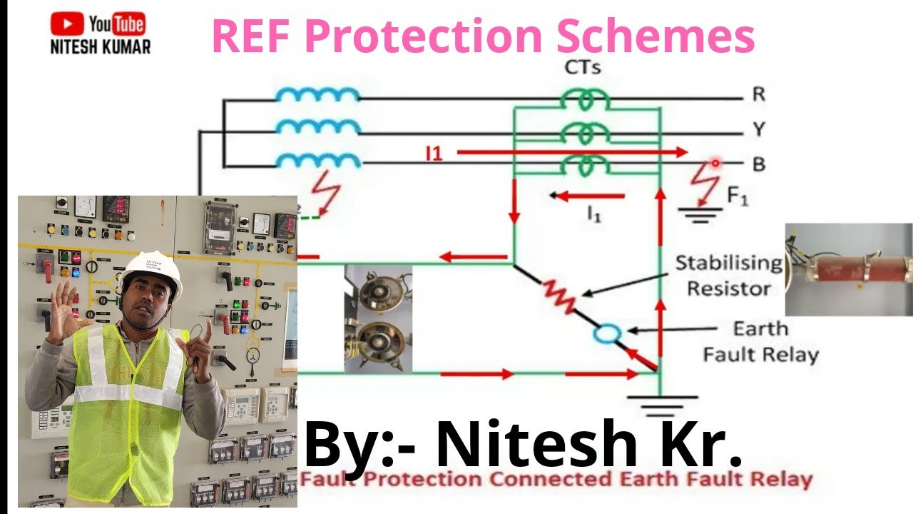 REF (Restricted Earth Fault) PROTECTION of Transformer Explained in Details  (हिंदी Hindi)