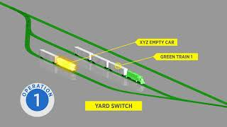 Freight Rail and Reciprocal Switching