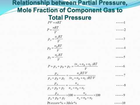 Basic principles and calculations in chemical …