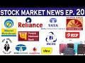 #443 Breaking News I Share Market News I Intraday Trading Tips I 2020