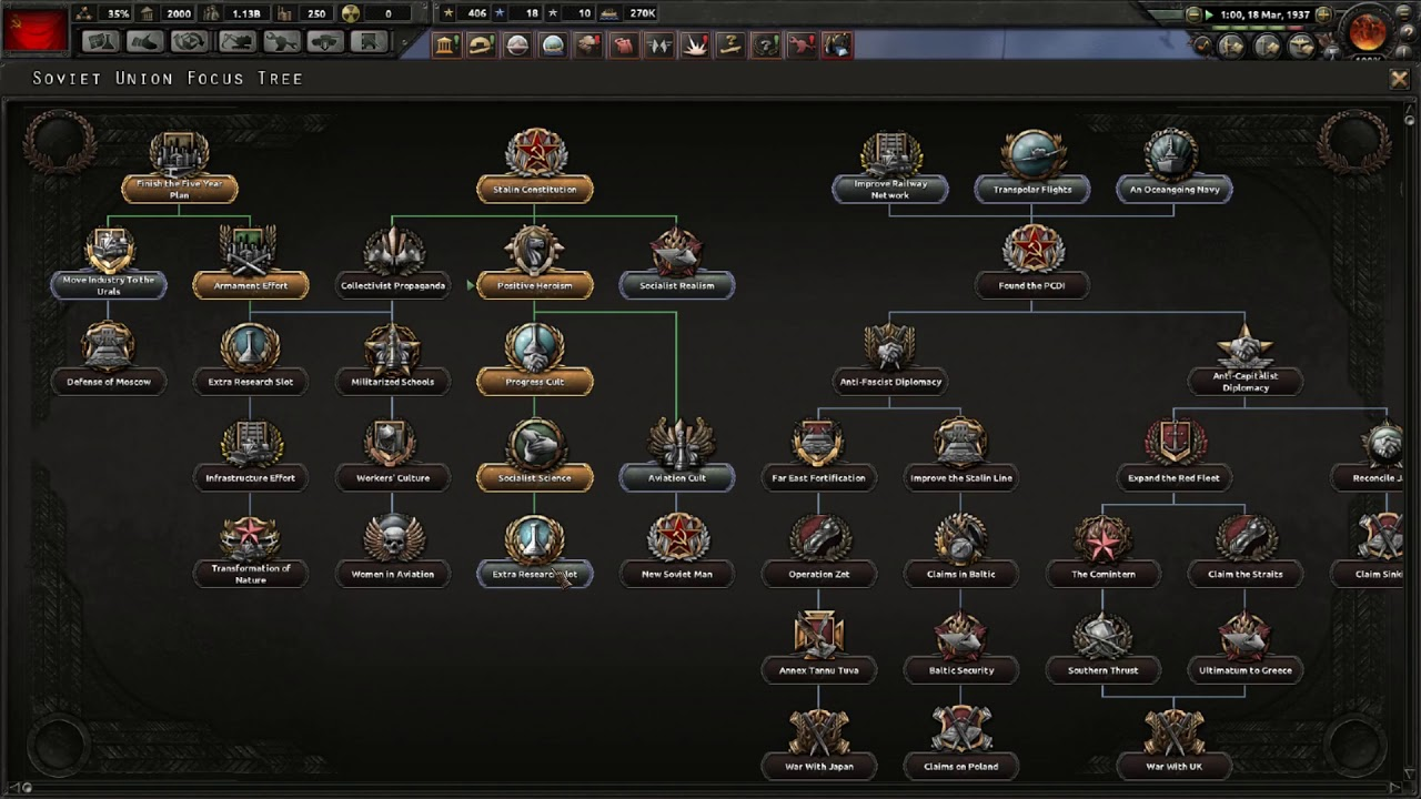 The Power of 40 width space marines (Hoi4) hearts of iron 4