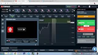 видео finmax обзор
