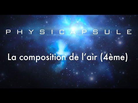 La Composition De L'air (physique-chimie - 4ème)