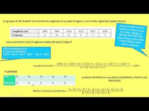 Media geometrica e proprietà from YouTube · Duration:  7 minutes 1 seconds
