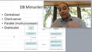 Veri Tabanı Yönetim Sistemleri - 1 (DBMS Giriş) (DBMS Eğitim Serisi 1)