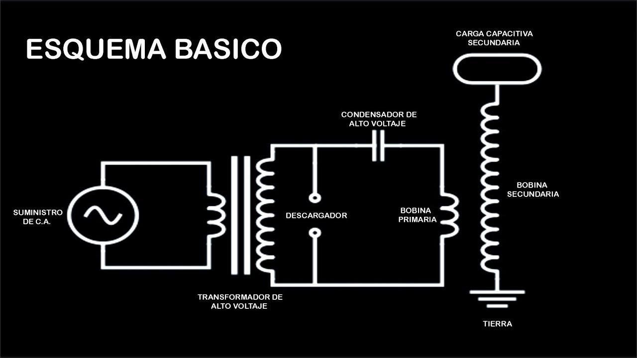 Circuito Bobina De Tesla : Bobina de tesla construcción tesla coil construction youtube