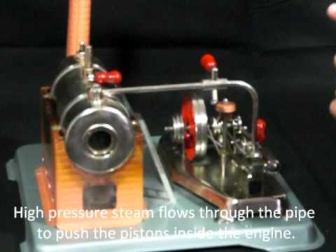 How Steam Engines Work Travel Video