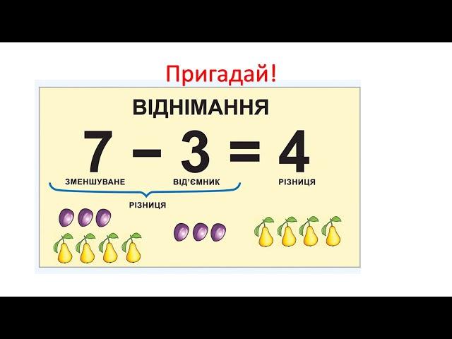 1 клас. Математика.  Поняття 'Решта'. Розв'язування задач з одиницями вартості