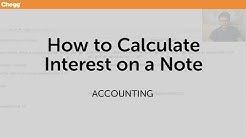 How to Calculate Interest on a Note | Accounting | Chegg Tutors