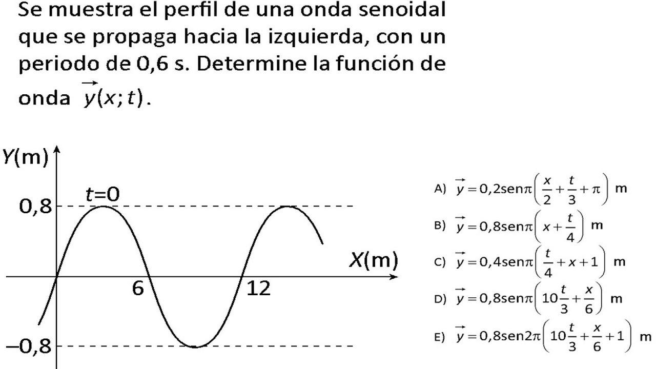 ejercicios de ondas mecanicas fisica 2