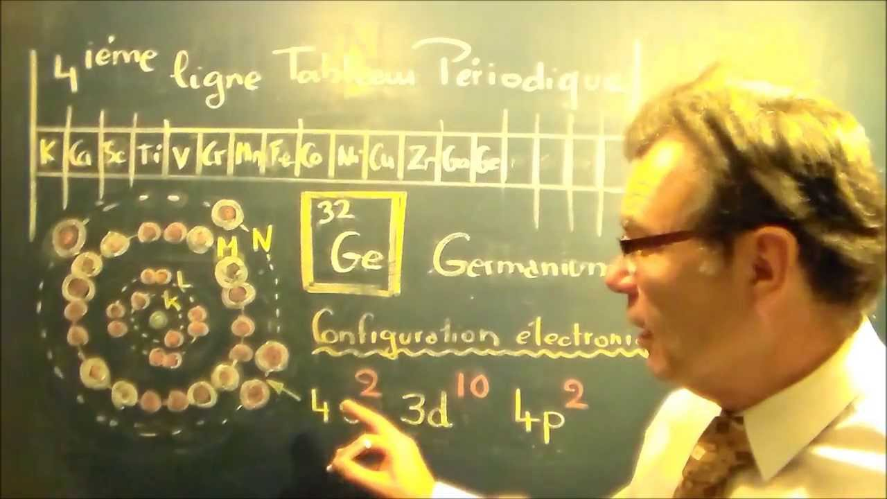 Configuration électronique figée des atomes 4eme ligne tableau périodique - YouTube