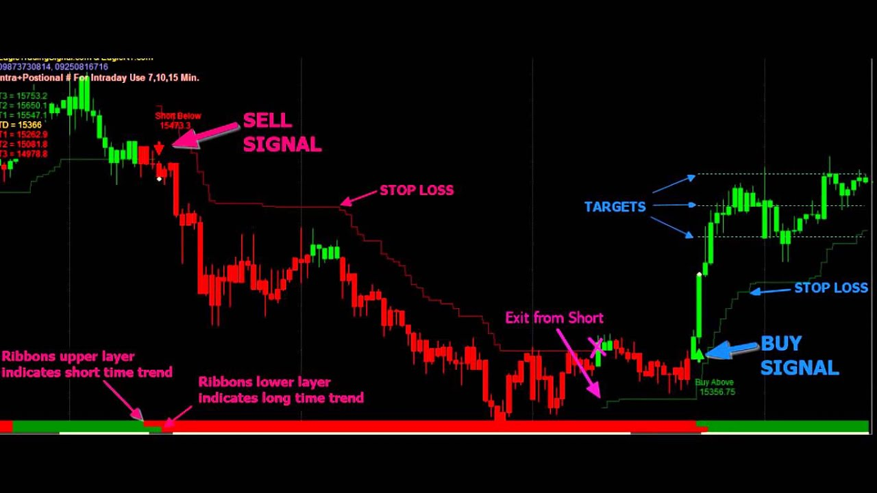 Option trading software for nse