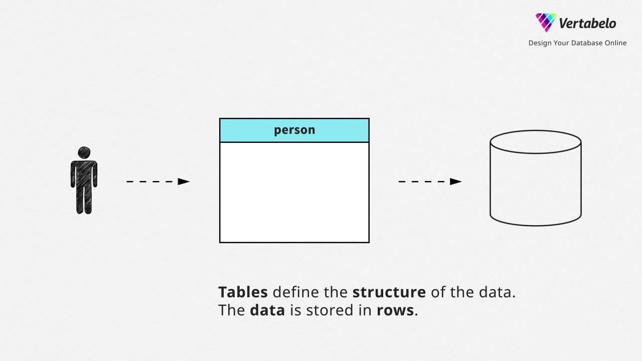 комплектацию база данных для начинающих жизни