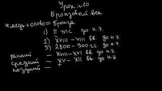 Бронзовый век: хронология (Урок 10)