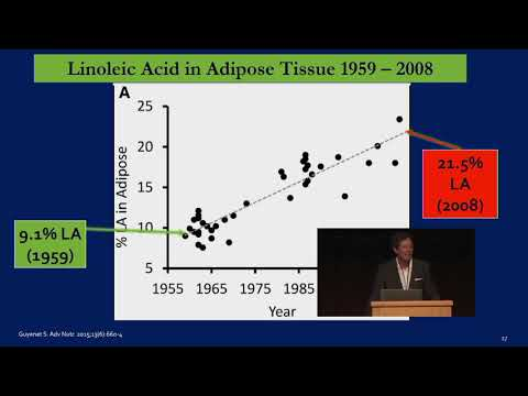 Chris A. Knobbe Omega-6 Apocalypse: From Heart Disease to Cancer and Macular Degeneration AHS19