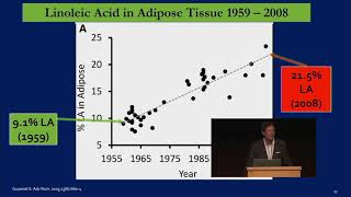 Chris A. Knobbe - Omega-6 Apocalypse: From Heart Disease to Cancer and Macular Degeneration - AHS19