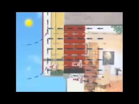 Принцип работы вентилируемого фасада