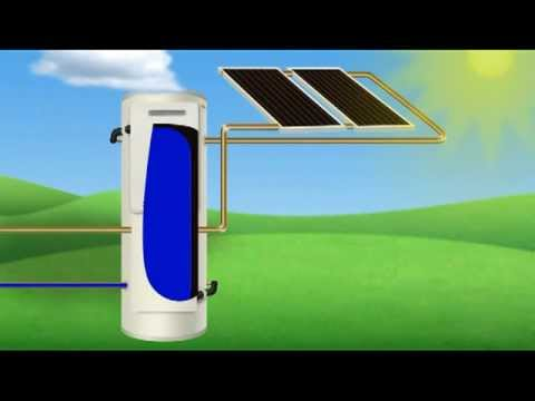 EcoSmart Continuous Gas Boosted Solar Hot Water