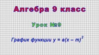Алгебра 9 класс (Урок№9 - График функции y = a(x – m)2)