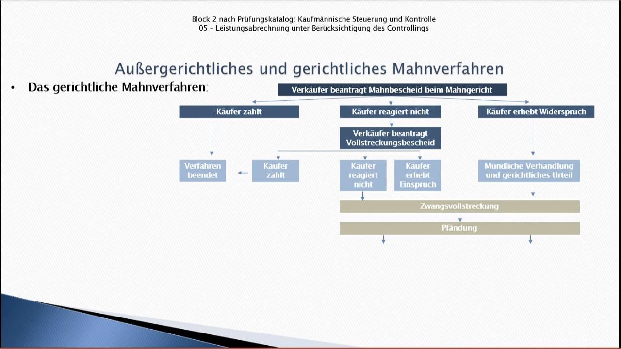 Ausbildung Industriekaufmann Außergerichtliches Und Gerichtliches