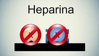 De canadá gel heparina