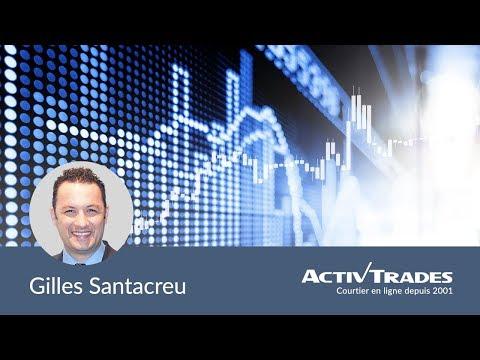 Session de Trading Live du 16/02/2018 Long Short CAC 40 / DAX 30 avec Gilles Santacreu