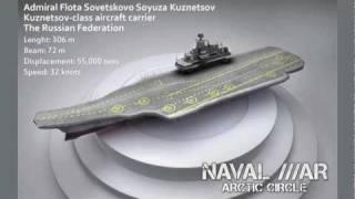 Naval War Arctic Circle Video interview