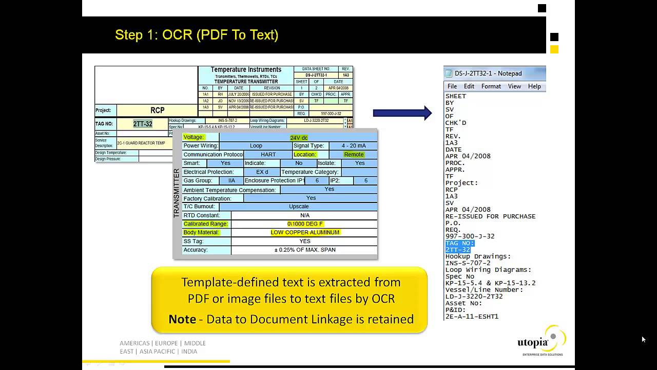 Enterprise Asset Management Using Text Analytics To Automate Data Re Q Wiring Diagram Extraction