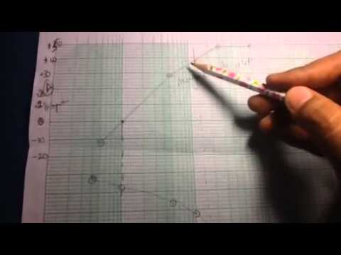 Gain and phase margins from a bode plot youtube ccuart Gallery