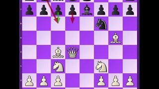 Dirty Chess Tricks 15 (Urusov Gambit Accepted)