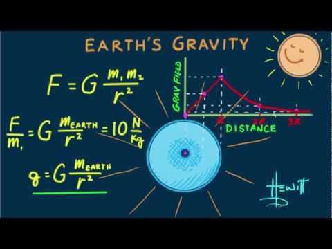 Hewitt-Drew-it! PHYSICS 46. Earth's Gravity
