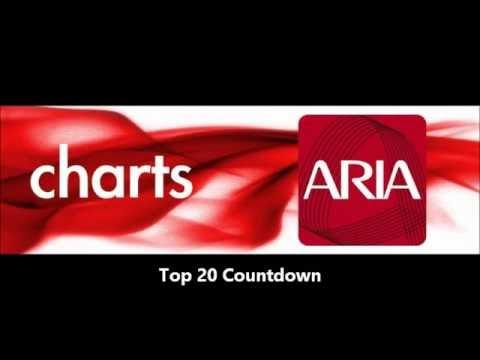 Aria Charts 8.