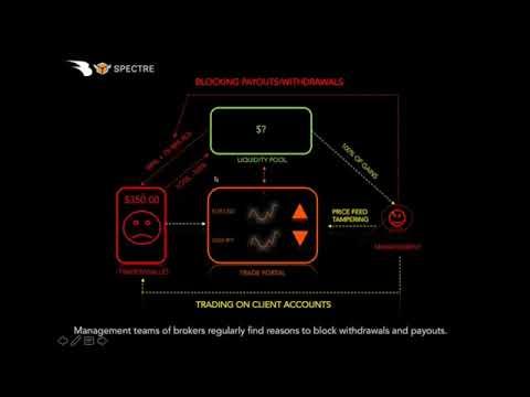 How brokers manipulate forex